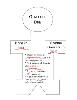 Governor Paper Doll