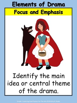 Gr 1 - The Arts - Drama, Dance, Music & Visual Arts Learning Goal Posters