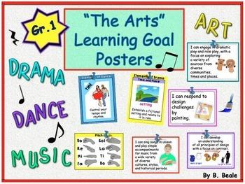 Gr 1 - The Arts - Drama, Dance, Music & Visual Arts ...