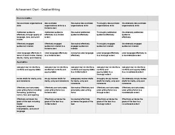 Gr. 10, 11 & 12 Rubric / Achievement Chart: Creative Writing Task