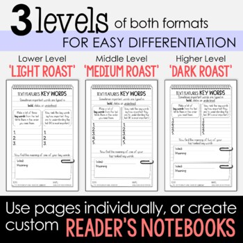 Reader's Notebook Response Pages for Informational Text *FULL-PAGE SET*