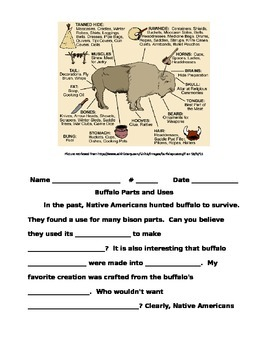 Gr 2 Common Core Buffalo Before Breakfast Writing that All
