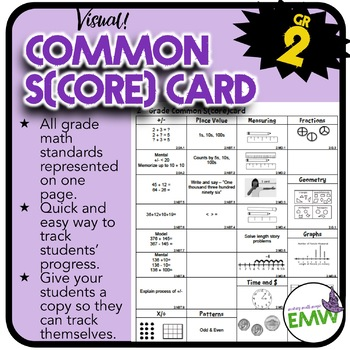 Gr 2: Math Common Score Card – 1 page visual of each Commo