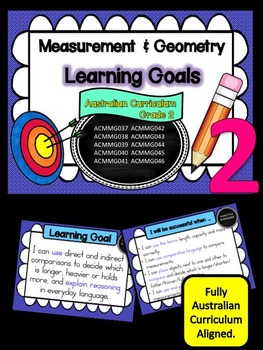 Gr 2 Maths – Measurement & Geometry, Learning Goals & Succ