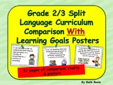 Gr 2 & 3 Split Language Curriculum Comparison Charts With Learning Goal Posters