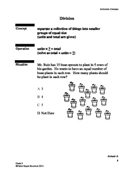 Gr 3 Arithmetic Concepts for Problem Solving: Sample Items & Activities