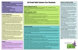 Gr 3: Common Core Math Placemat for Teachers (color, b/w, and customizable)