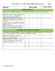 Gr 3 Ontario Language Curriculum Checklist and Tracking Coverage of Expectations