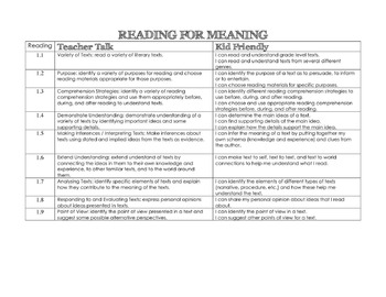 Gr 3 Ontario Language Learning Goals