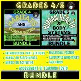 ONTARIO SCIENCE: GRADES 4|5 HABITATS & HUMAN ORGAN SYSTEMS BUNDLE