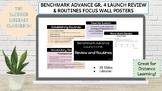 Gr. 4 Benchmark Advance Launch Unit Focus Posters
