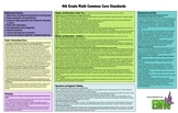 Gr 4: Common Core Math Placemat for Teachers (color, b/w, and customizable)