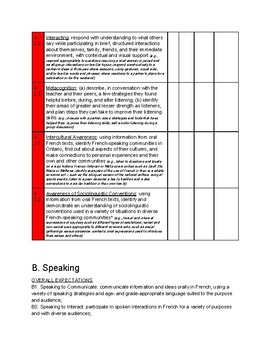 Gr. 4 Core French (Ontario, Canada) - Curriculum Expectations Checklist