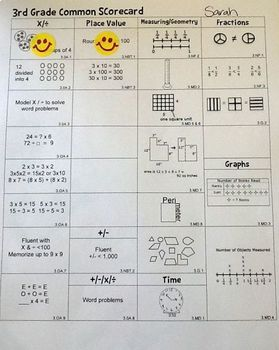 Gr 4: Math Common Score Card – 1 page visual of each Common Core math standard