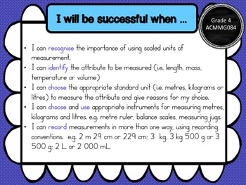 Gr 4 Maths – Measurement & Geometry, Learning Goals & Success Criteria Posters