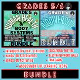 ONTARIO SCIENCE:Gr. 5/6 HUMAN ORGAN SYSTEMS AND BIODIVERSI