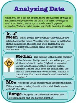 Mean Median Mode Task Cards