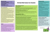 Gr 5: Common Core Math Placemat for Teachers (color, b and w, and customizable)