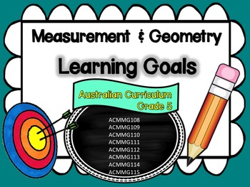 Gr 5 Maths – Measurement & Geometry, Learning Goals & Succ