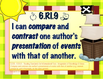 """Gr 6 Common Core Reading for Informational Text """"I Can"""" Posters"""