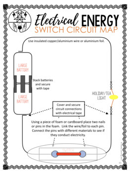 Gr 6 Electricity and Electrical Devices