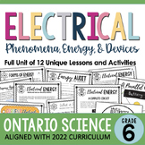 ONTARIO SCIENCE: Gr 6 Electricity and Electrical Devices INQUIRY UNIT