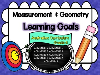 Gr 6 Maths – Measurement & Geometry, Learning Goals & Success Criteria Posters