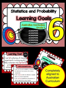 Gr 6 Maths Statistics & Probability Learning Goals & succe