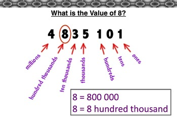 Gr. 6 Numbers and Counting Powerpoint Presentation