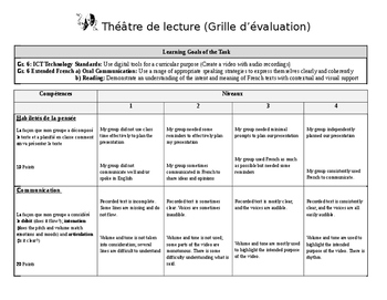 Gr 6 reader 39 s theatre th tre de lecture rubric grille - Grille evaluation expression ecrite anglais ...