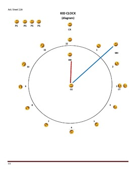 Gr. K-1 Lesson 13: Kid Clock