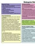 Gr K: Common Core Math Placemat for Teachers (color, b and w, and customizable)