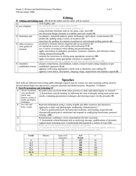 Gr11 Narrative&Expository checklists