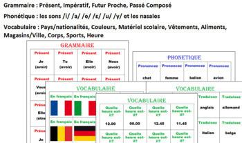 GraPhoVo – Jeu de société pour réviser ^ Revise Grammar Phonics Vocabulary ^