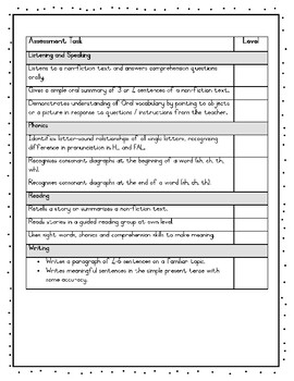 Graad 3 Engels FAL assessering Kwartaal 1