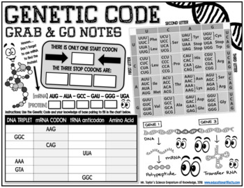 Grab-and-G0-Notes: Codons and the Genetic Code