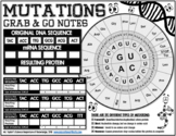 Grab-and-Go Notes: Mutations