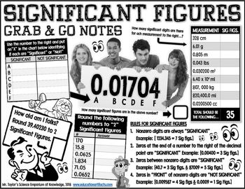 Significant Figures: Grab and Go Notes