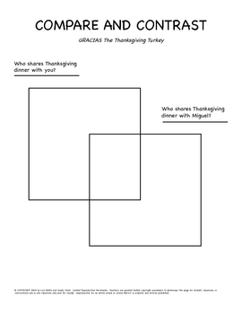 Gracias The Thanksgiving Turkey - Guided Reading/lesson plan/Unit