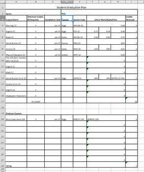 Grad Requirements Grade 10-12 Tracker