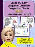 Grade 1/2 Split Language Comparison Charts WITH Learning G