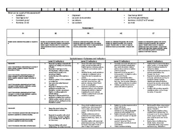 Grade 1-4 Core French Routine Basics Assessment Tracking Template