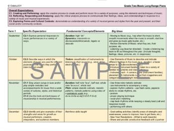 Grade 1-8 Music Long Range Plans BUNDLE (Ontario Curriculum Based) Pr, Jr, Int!