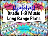 Grade 1-8 Music Long Range Plans BUNDLE (Ontario Curriculu