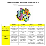 Grade 1 Adding and Subtracting to 10 Assessment