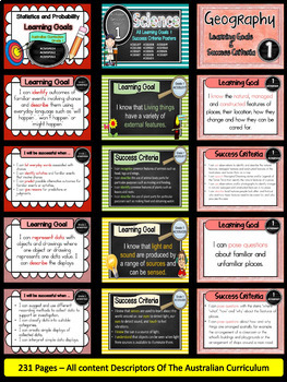 Grade 1 All Subjects AC Learning Goals & Success Criteria Posters