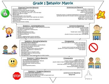 Grade 1 Behavior Matrix