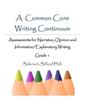 Grade 1 CCSS Writing Continuum