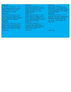 Grade 1 Common Core ELA standards labels