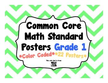 Grade 1 Common Core Math Standard Posters {Chevron Color Coded} FREEBIE